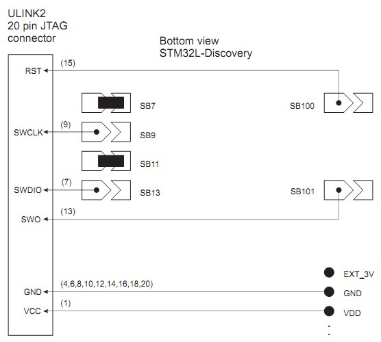 ULINK2-STM32L-discovery-connection.jpg